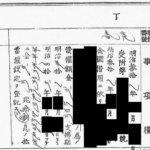 明治時代に登記された抵当権の抹消登記(抵当権者=個人)