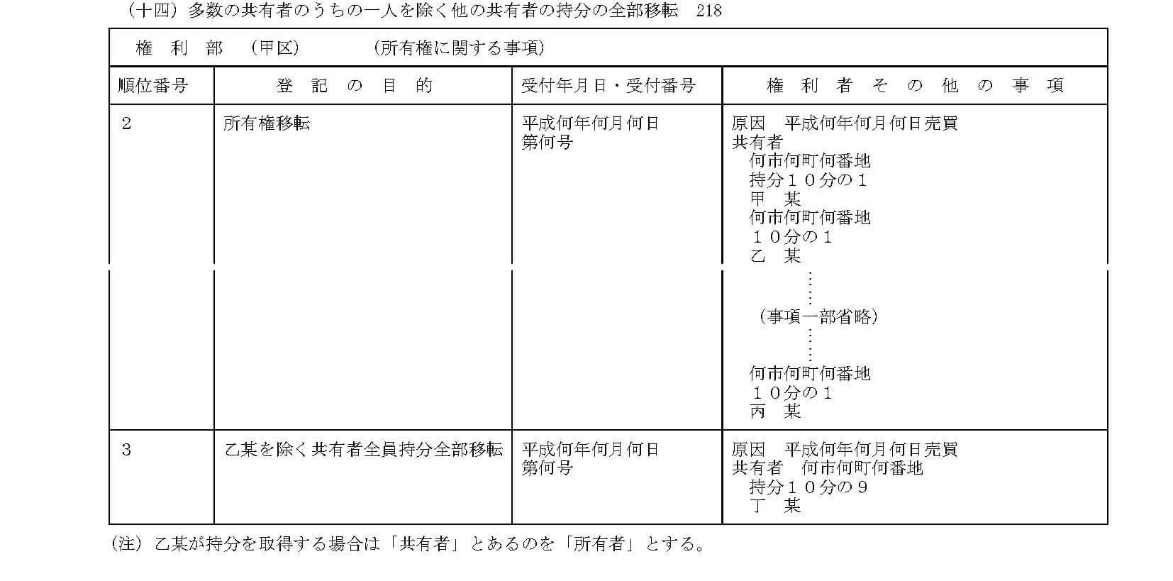 不動産登記記録例の改正について(通達)【平成28年6月8日法務省民二第386号】