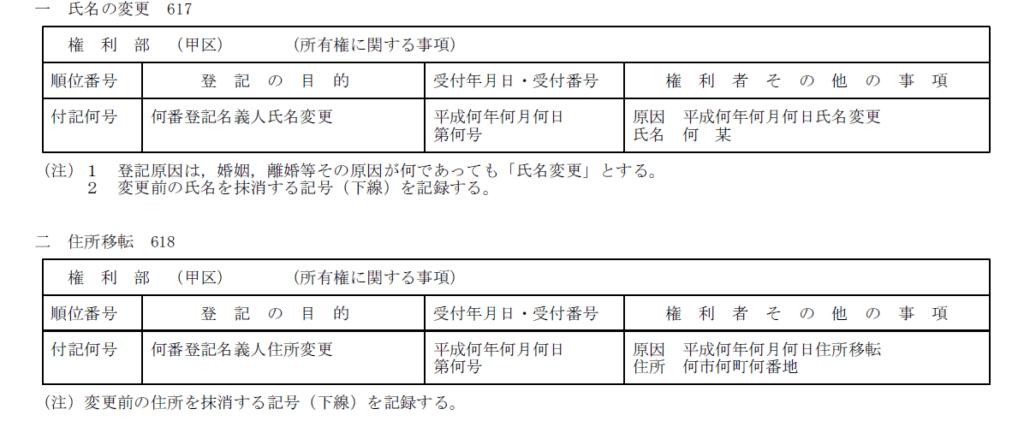 氏名変更、住所変更の登記記録例