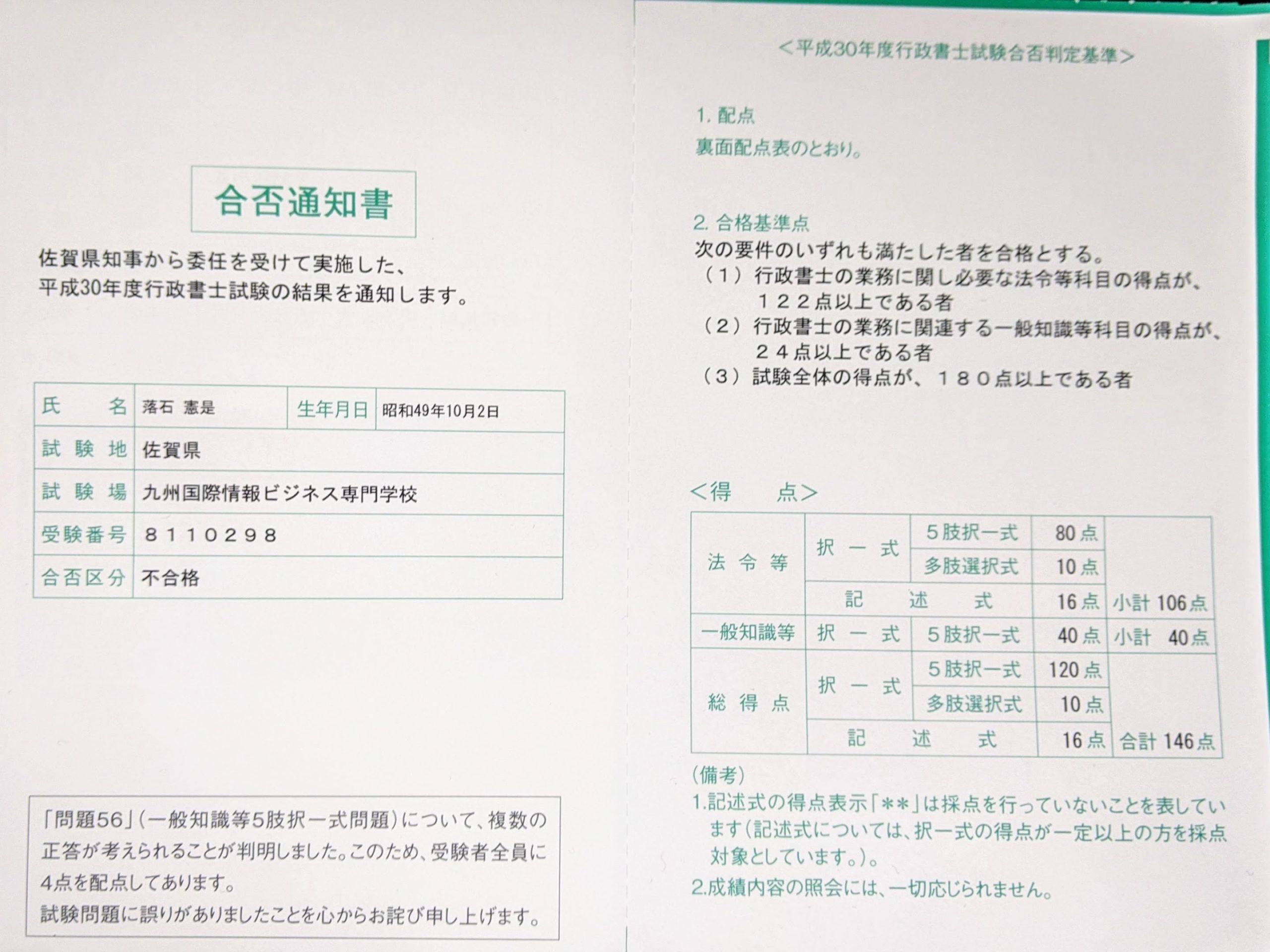 行政 書士 試験