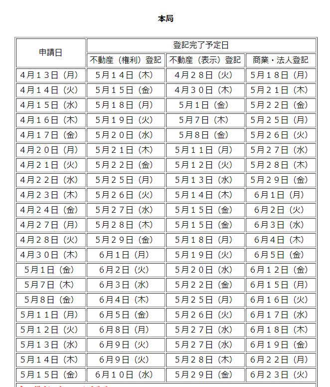 本局の登記完了予定日【4/13~5/15】